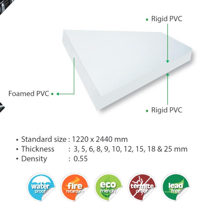 Jual PVC Board - Sharkboard
